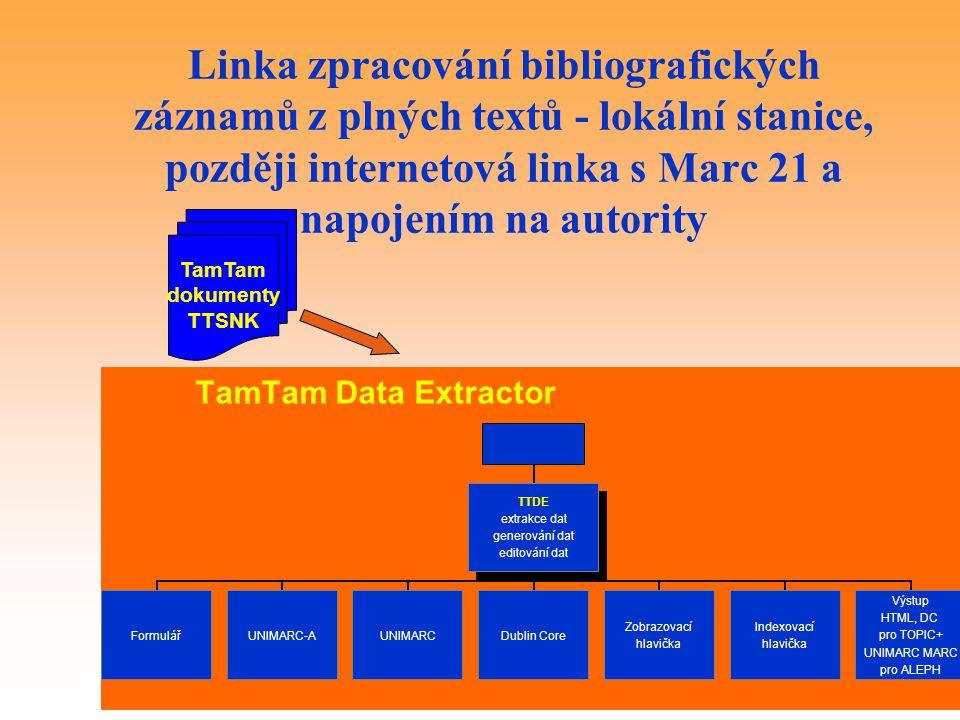 Linka zpracování bibliografických záznamů z plných textů - lokální stanice, později internetová linka s Marc 21 a napojením na autority