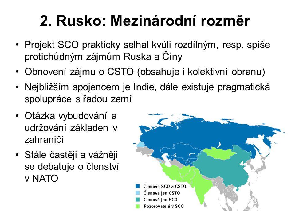 2. Rusko: Mezinárodní rozměr