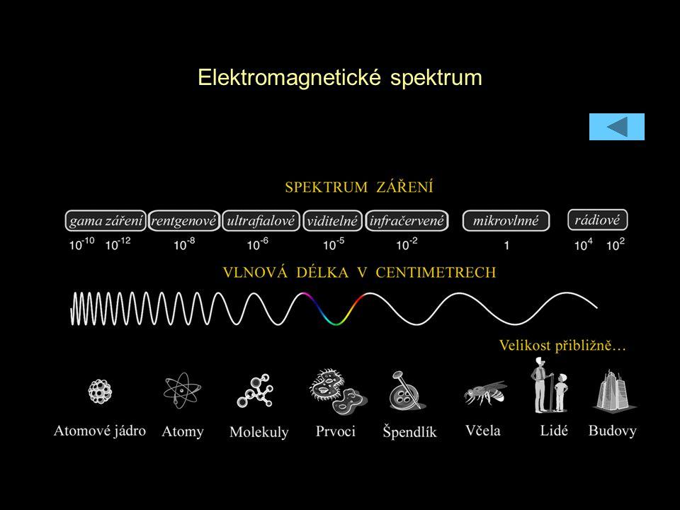 Elektromagnetické spektrum