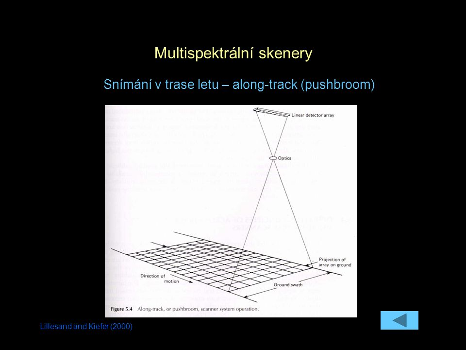 Multispektrální skenery