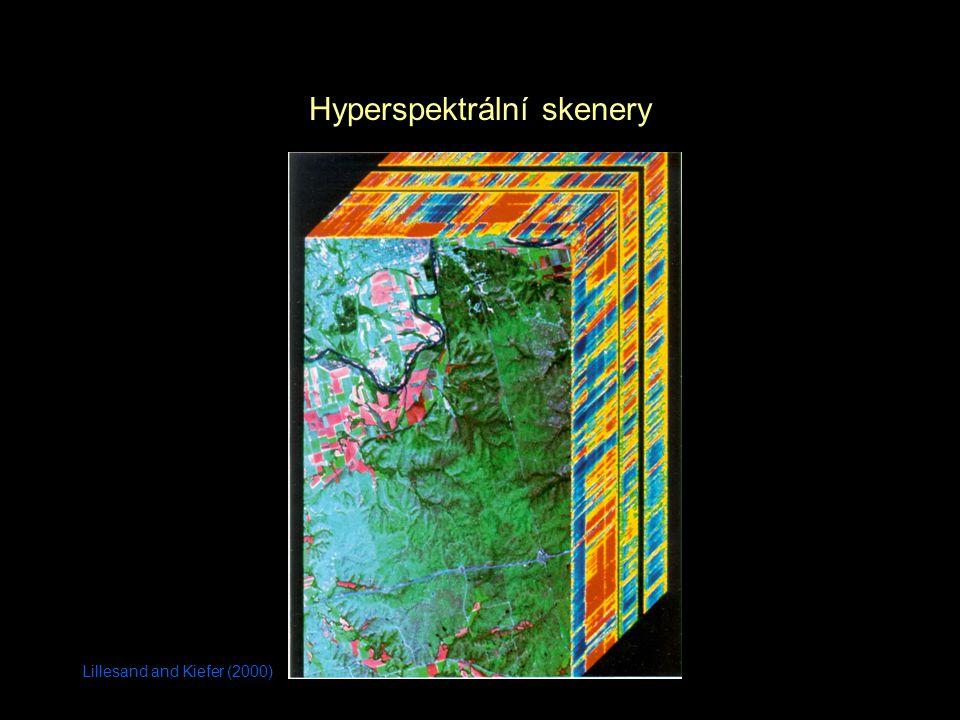 Hyperspektrální skenery