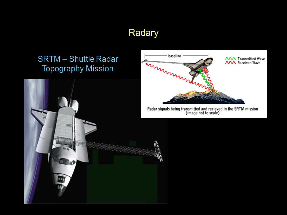 SRTM – Shuttle Radar Topography Mission