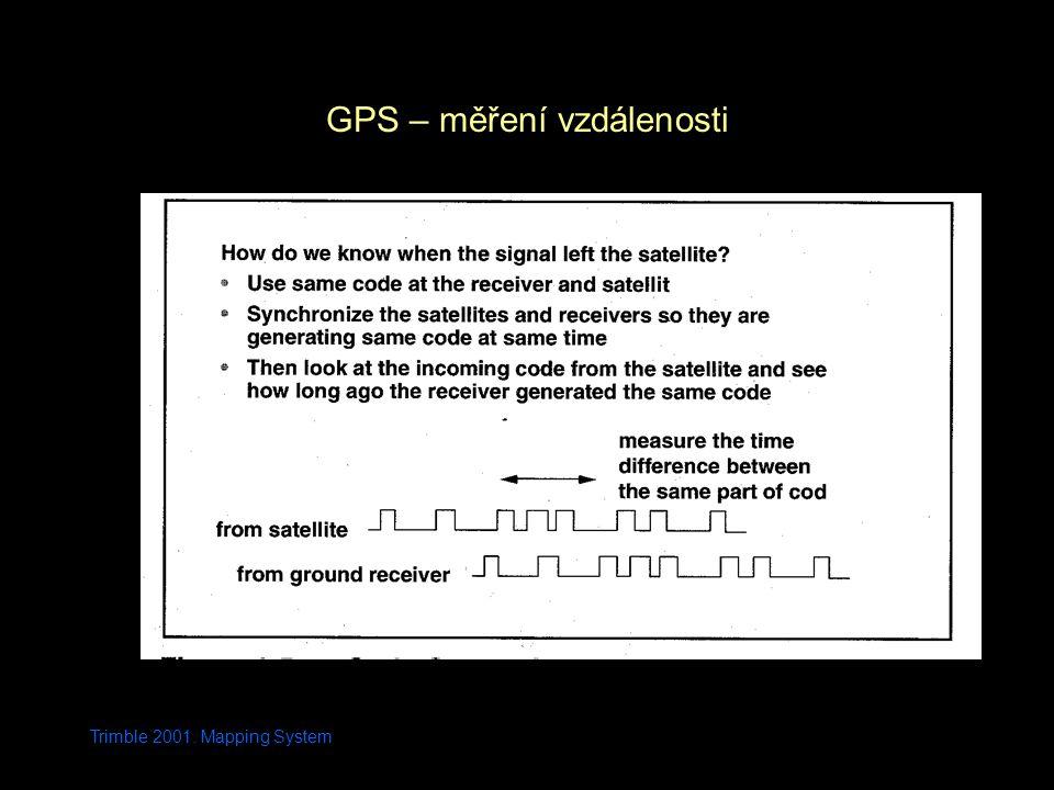 GPS – měření vzdálenosti