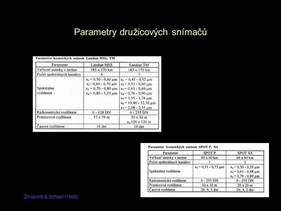 Parametry družicových snímačů