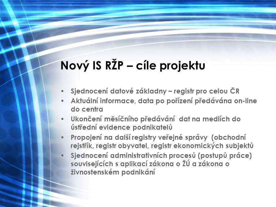 Nový IS RŽP – cíle projektu