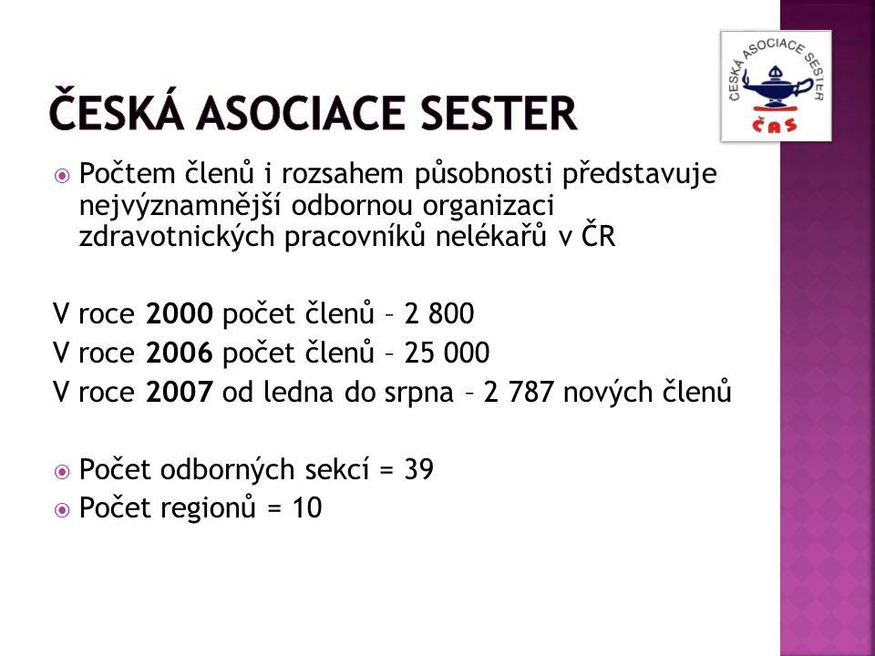 Česká asociace sester Počtem členů i rozsahem působnosti představuje nejvýznamnější odbornou organizaci zdravotnických pracovníků nelékařů v ČR.