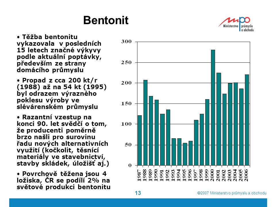 Bentonit Těžba bentonitu vykazovala v posledních 15 letech značné výkyvy podle aktuální poptávky, především ze strany domácího průmyslu.