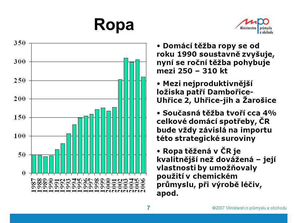 Ropa Domácí těžba ropy se od roku 1990 soustavně zvyšuje, nyní se roční těžba pohybuje mezi 250 – 310 kt.