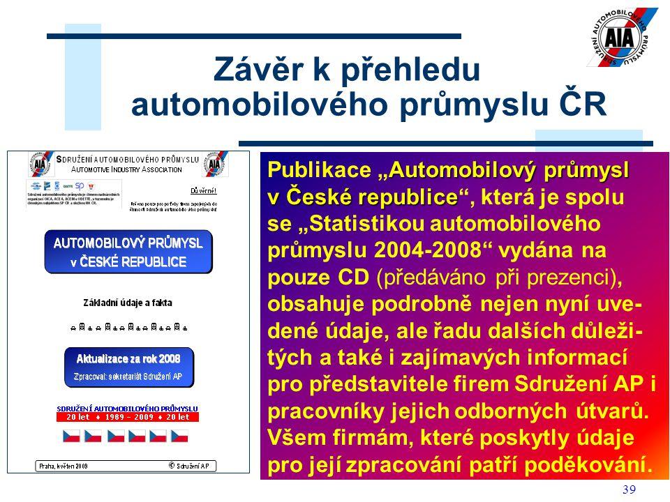 Závěr k přehledu automobilového průmyslu ČR