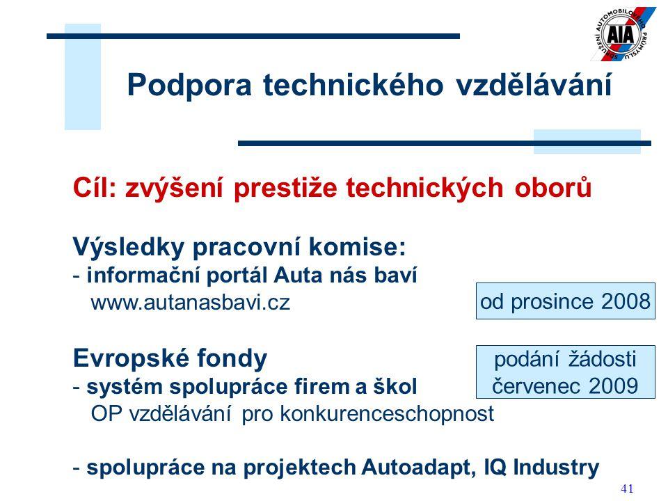 Podpora technického vzdělávání