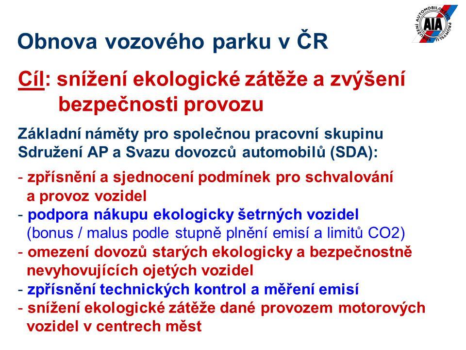 Obnova vozového parku v ČR