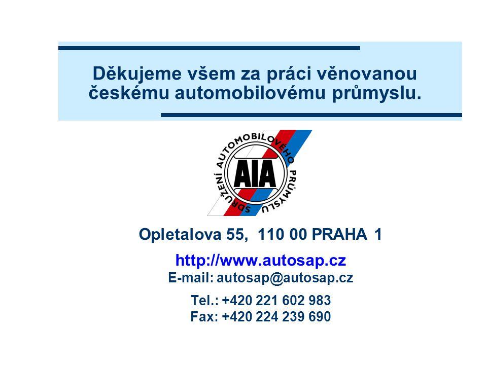 Děkujeme všem za práci věnovanou českému automobilovému průmyslu.