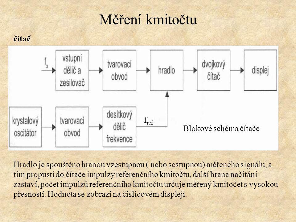 Měření kmitočtu čítač fref Blokové schéma čítače