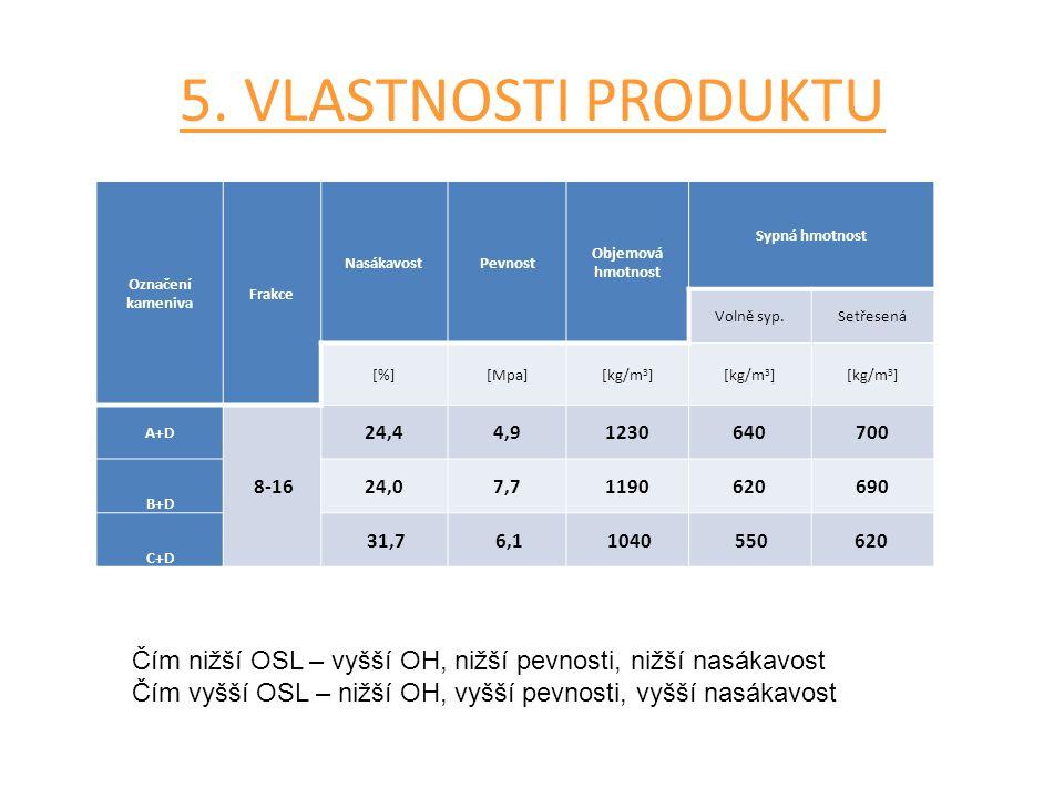 5. Vlastnosti produktu Označení kameniva. Frakce. Nasákavost. Pevnost. Objemová hmotnost. Sypná hmotnost.