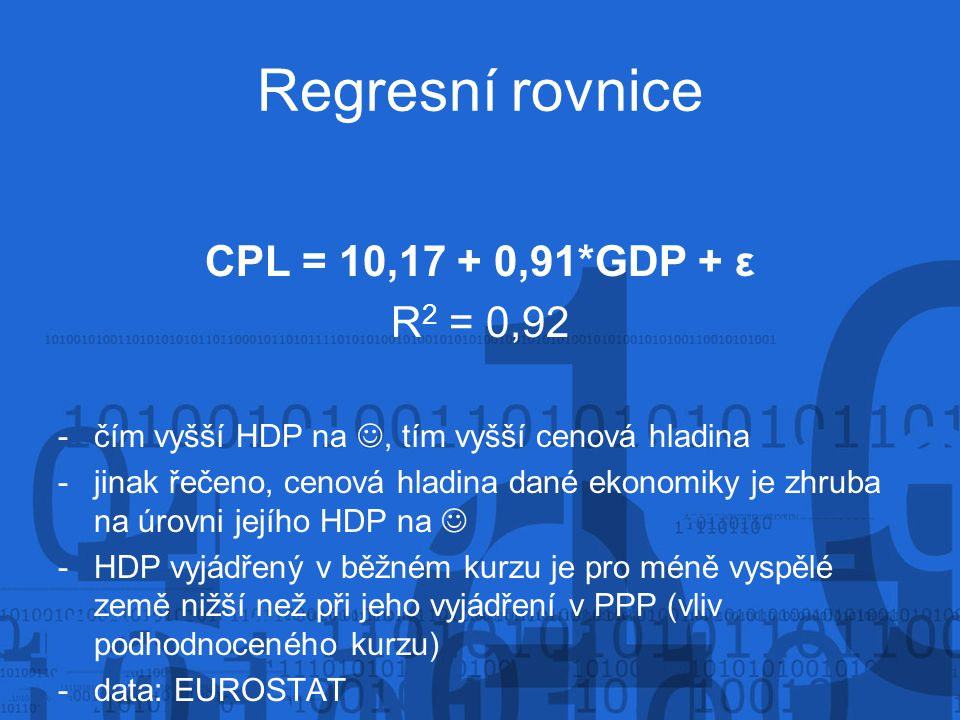 Regresní rovnice CPL = 10,17 + 0,91*GDP + ε R2 = 0,92
