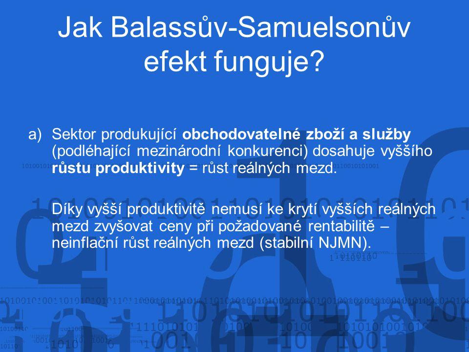 Jak Balassův-Samuelsonův efekt funguje