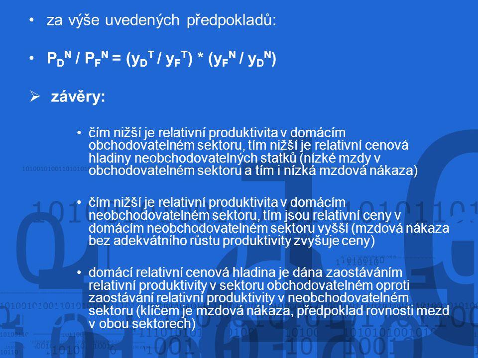 za výše uvedených předpokladů: PDN / PFN = (yDT / yFT) * (yFN / yDN)