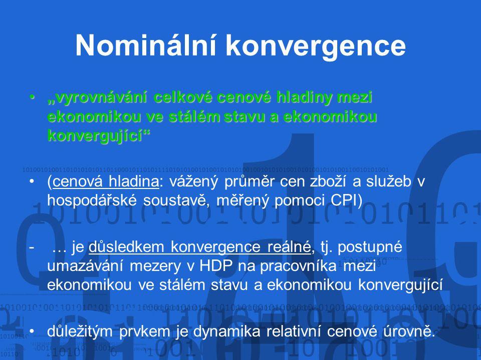 Nominální konvergence