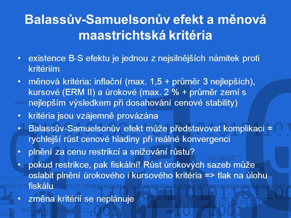 Balassův-Samuelsonův efekt a měnová maastrichtská kritéria
