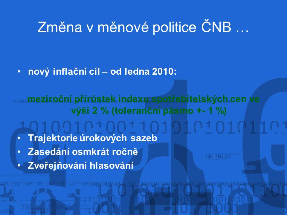 Změna v měnové politice ČNB …