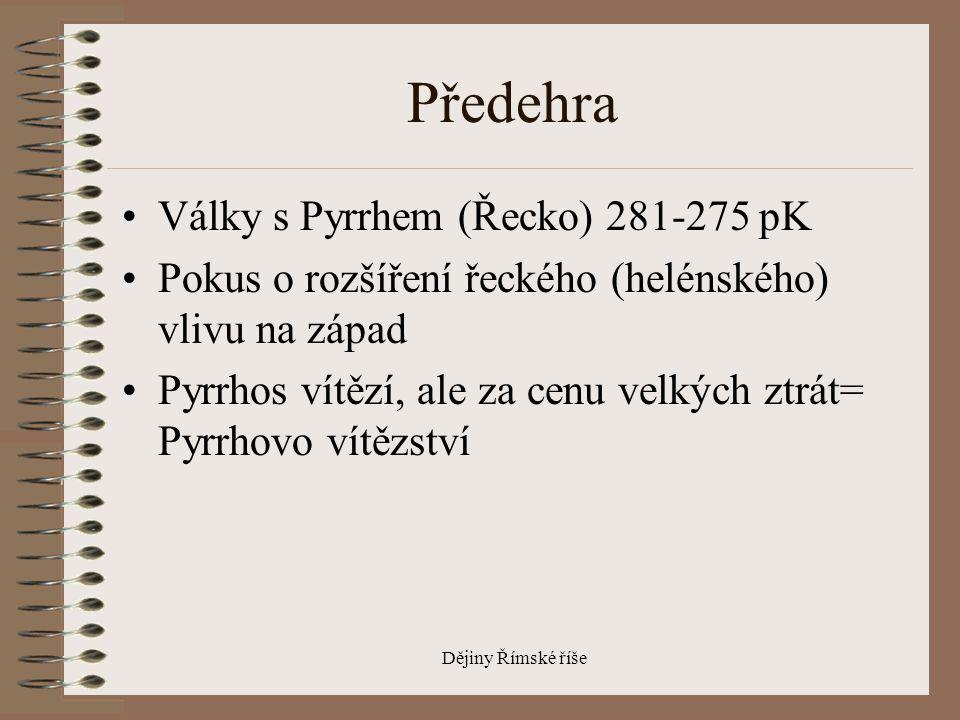 Předehra Války s Pyrrhem (Řecko) 281-275 pK