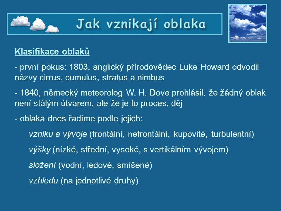Jak vznikají oblaka – Klasifikace oblaků