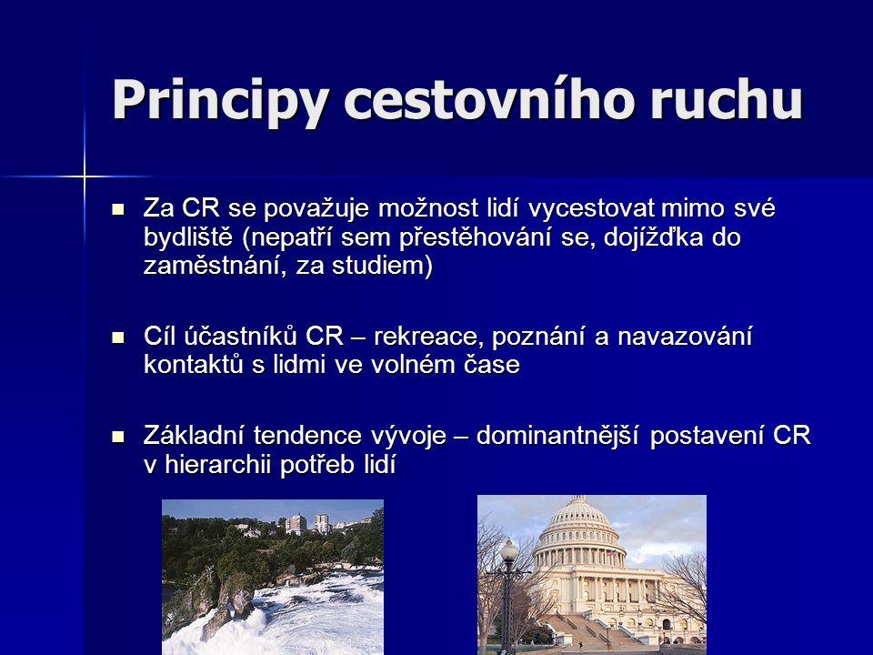 Principy cestovního ruchu