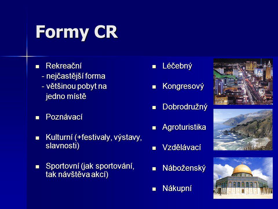 Formy CR Rekreační - nejčastější forma - většinou pobyt na jedno místě