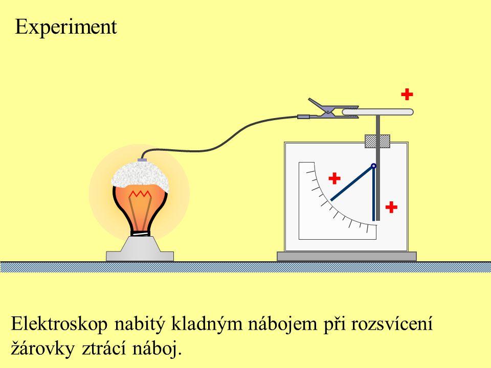Experiment + Elektroskop nabitý kladným nábojem při rozsvícení