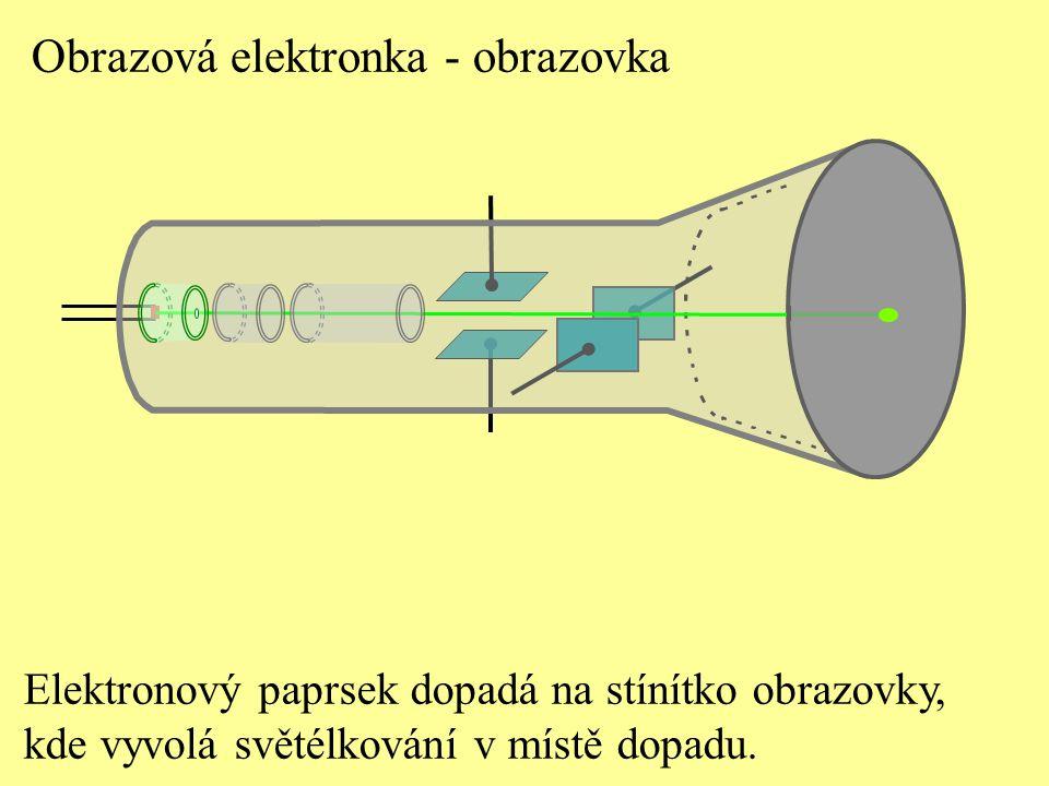 Obrazová elektronka - obrazovka