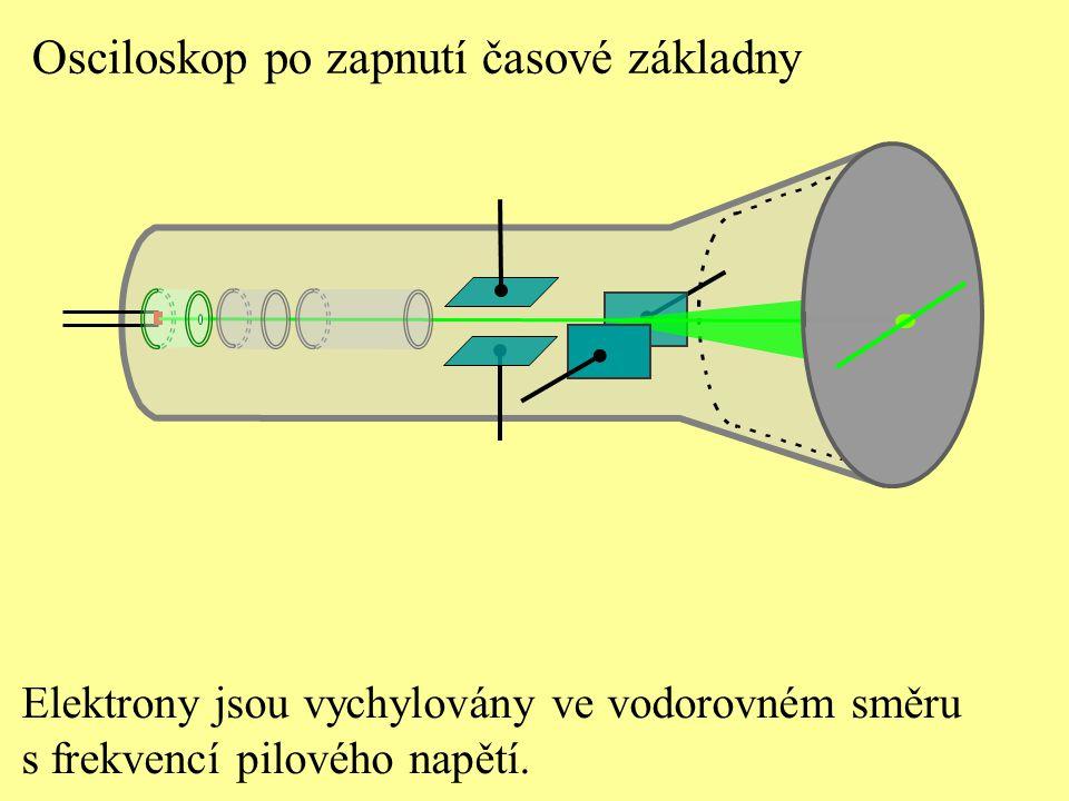 Osciloskop po zapnutí časové základny