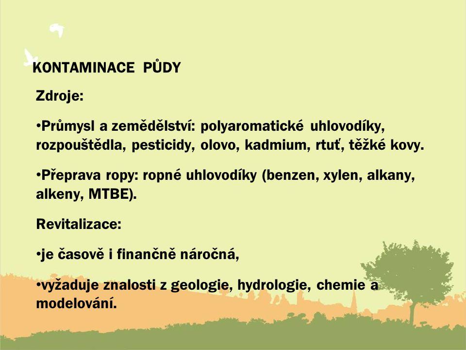 KONTAMINACE PŮDY Zdroje: Průmysl a zemědělství: polyaromatické uhlovodíky, rozpouštědla, pesticidy, olovo, kadmium, rtuť, těžké kovy.