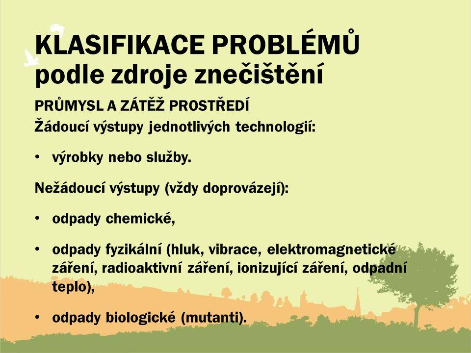KLASIFIKACE PROBLÉMŮ podle zdroje znečištění
