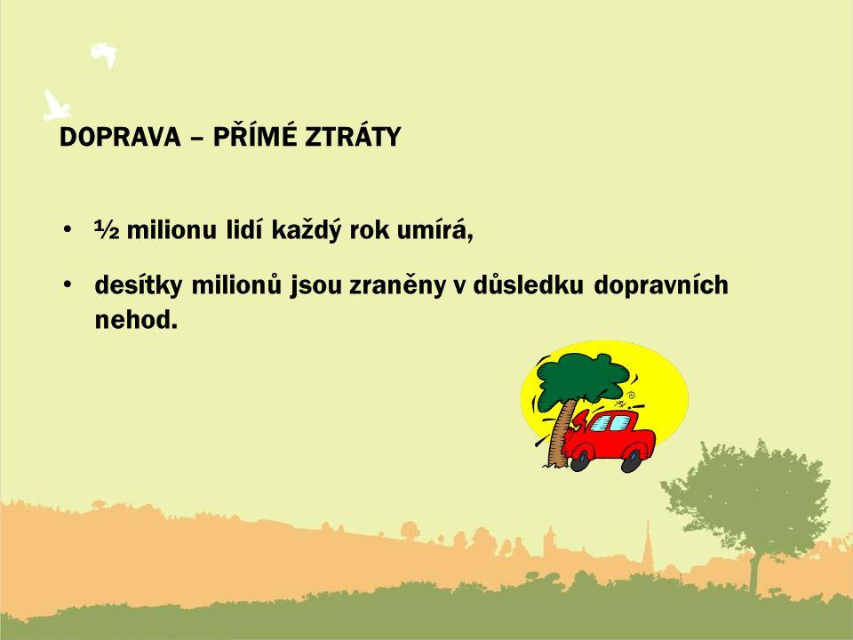 DOPRAVA – PŘÍMÉ ZTRÁTY ½ milionu lidí každý rok umírá, desítky milionů jsou zraněny v důsledku dopravních nehod.