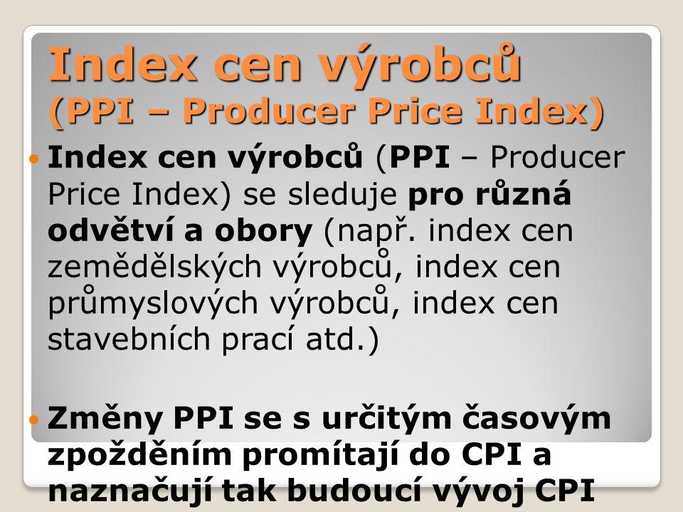 Index cen výrobců (PPI – Producer Price Index)