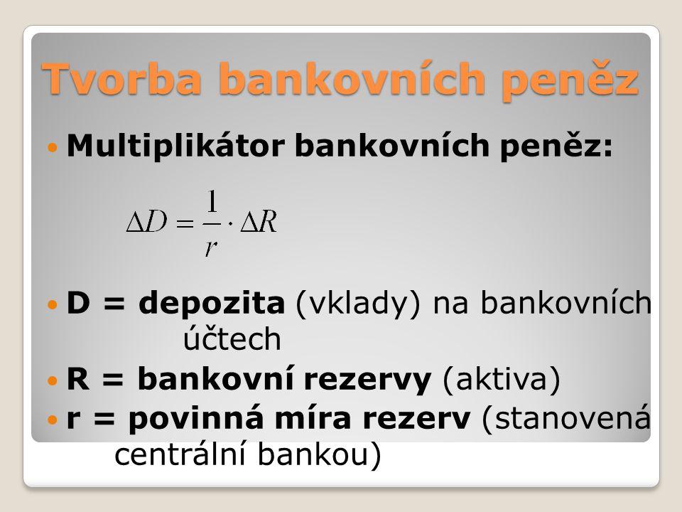 Tvorba bankovních peněz
