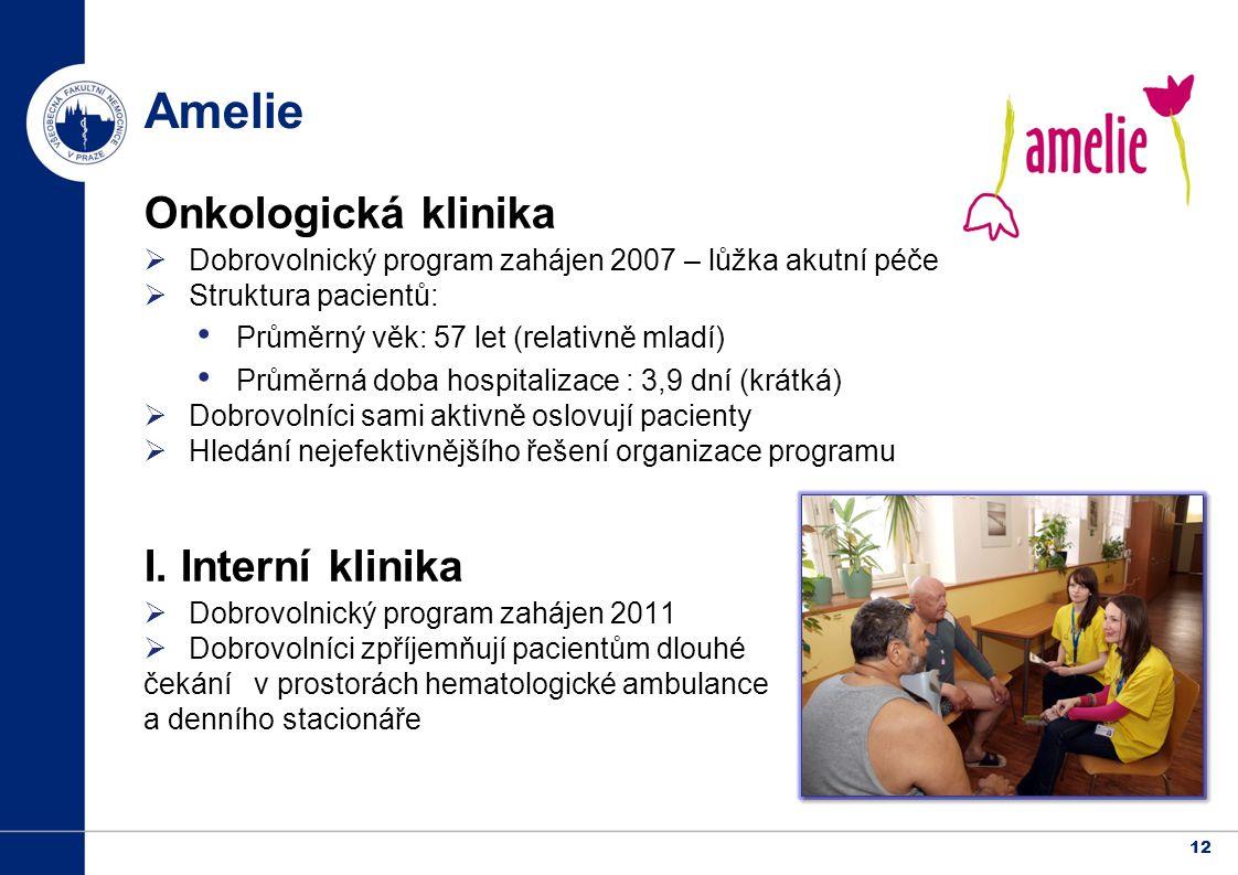 Amelie Onkologická klinika I. Interní klinika