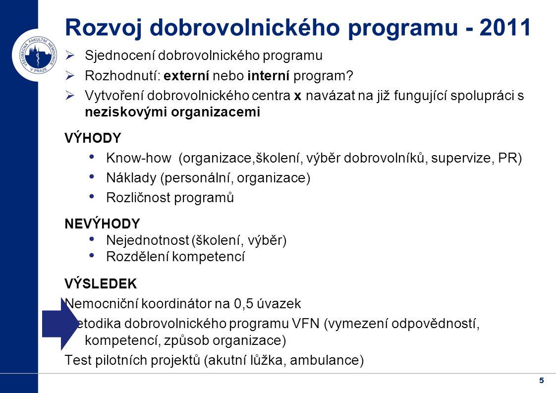 Rozvoj dobrovolnického programu - 2011