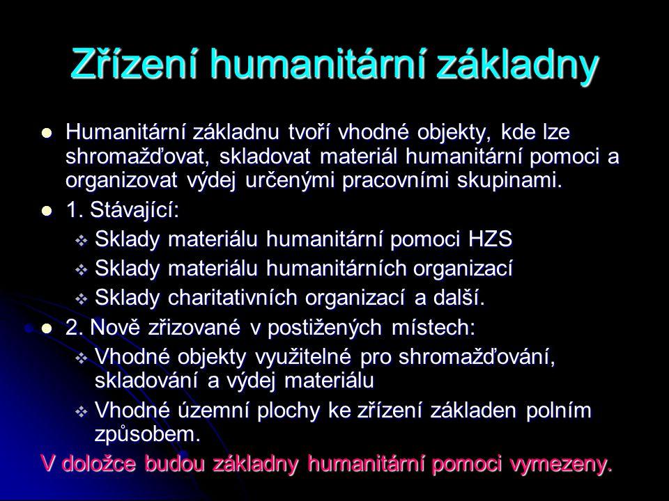 Zřízení humanitární základny