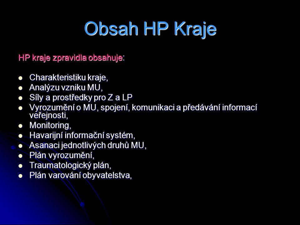 Obsah HP Kraje HP kraje zpravidla obsahuje: Charakteristiku kraje,