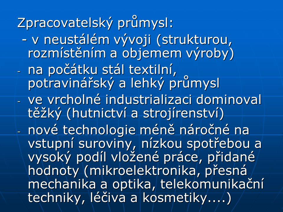 Zpracovatelský průmysl: