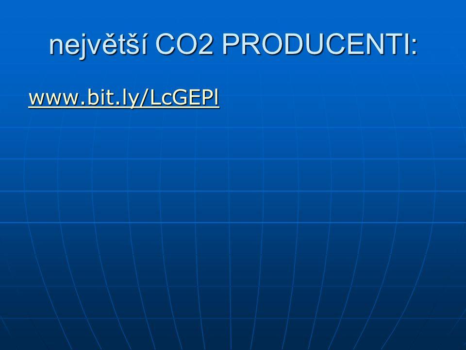 největší CO2 PRODUCENTI: