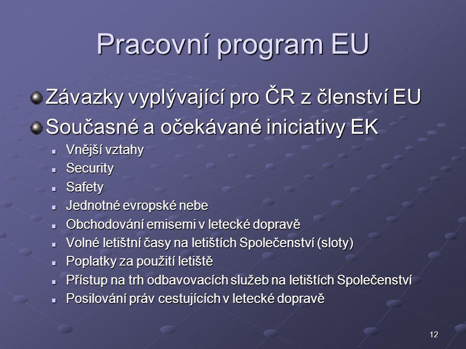 Pracovní program EU Závazky vyplývající pro ČR z členství EU