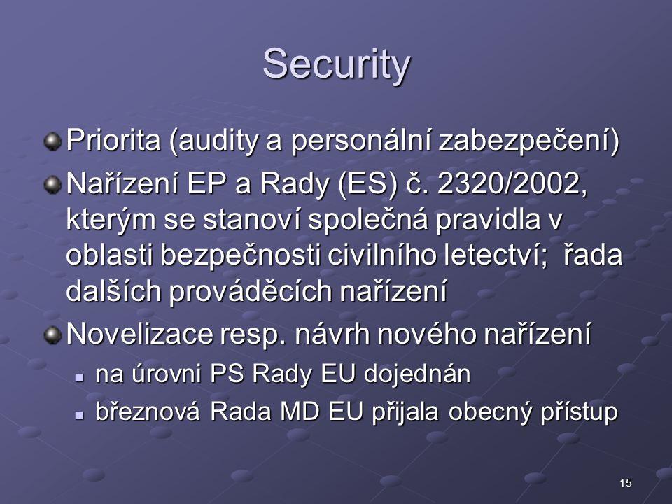 Security Priorita (audity a personální zabezpečení)