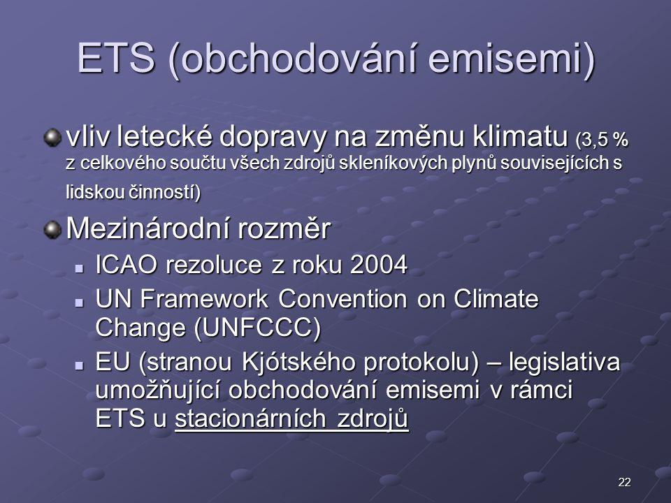 ETS (obchodování emisemi)