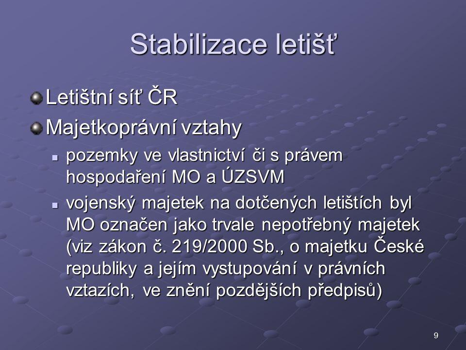Stabilizace letišť Letištní síť ČR Majetkoprávní vztahy