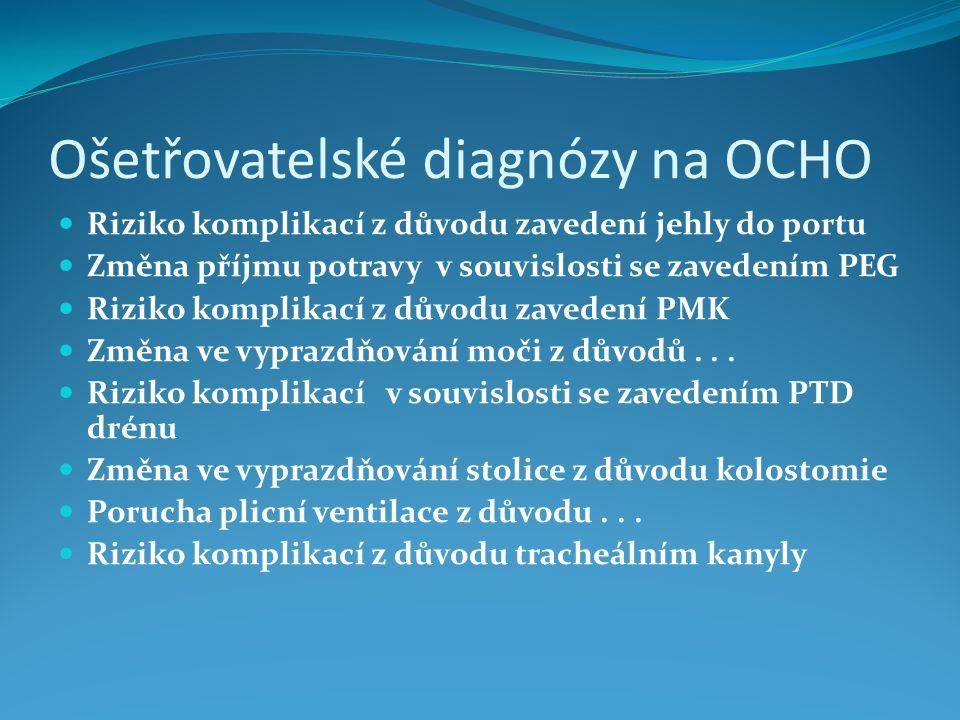 Ošetřovatelské diagnózy na OCHO