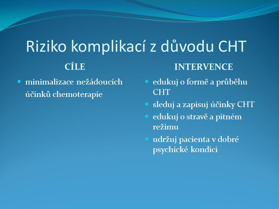 Riziko komplikací z důvodu CHT