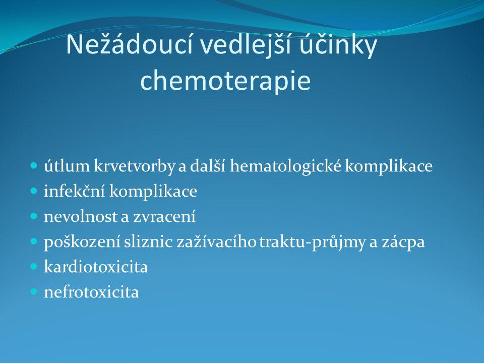 Nežádoucí vedlejší účinky chemoterapie
