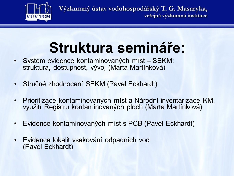 Struktura semináře: Systém evidence kontaminovaných míst – SEKM: struktura, dostupnost, vývoj (Marta Martínková)